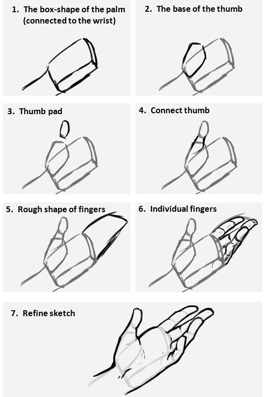 LEARN HOW TO DRAW A HAND