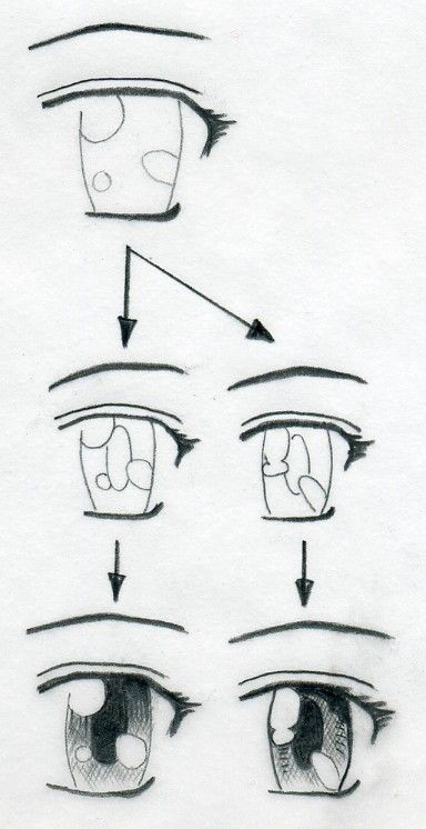learn how to draw manga eyes in a few simple steps