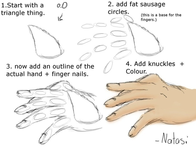learn how to sketch a human hand